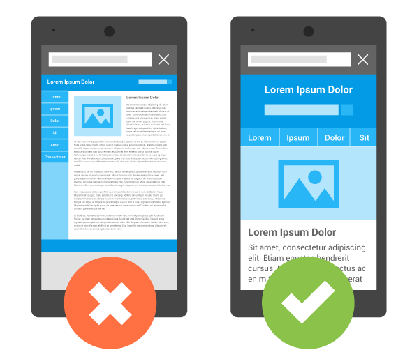 Non mobile friendly vs mobile friendly website